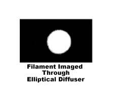 Filament Imaged Through Elliptical Diffuser